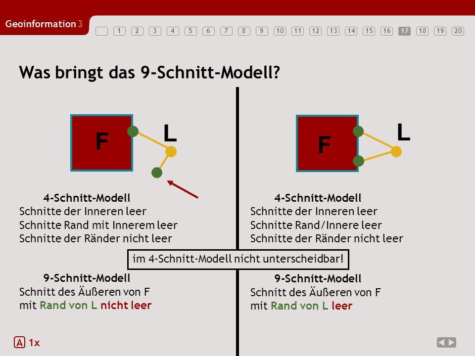 L L F F Was bringt das 9-Schnitt-Modell 9-Schnitt-Modell