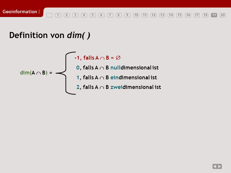 Definition von dim( ) -1, falls A  B = 