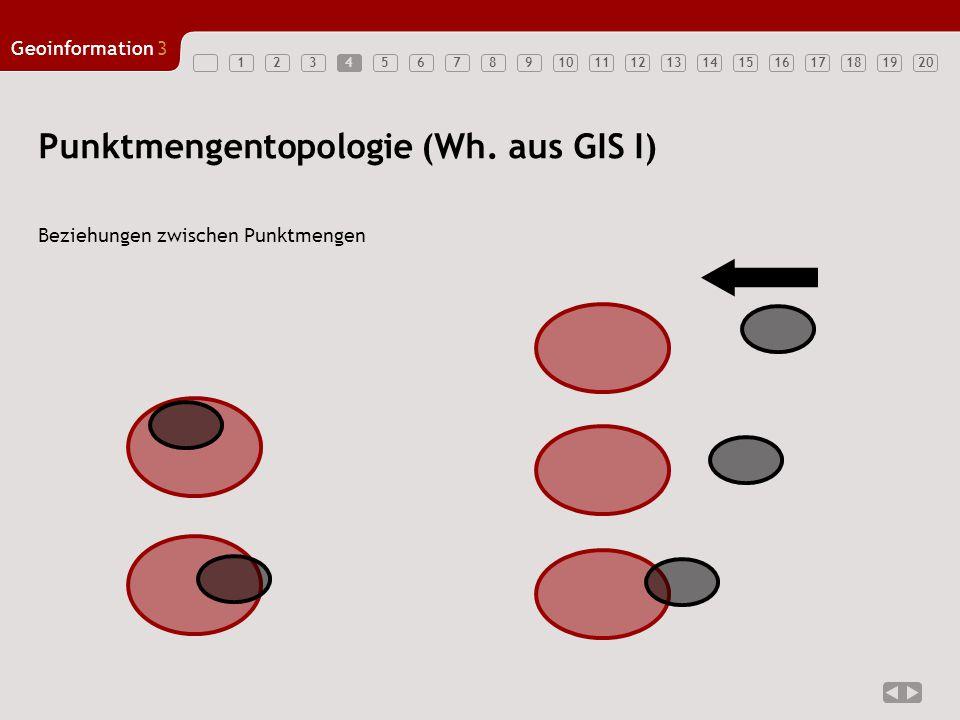 Punktmengentopologie (Wh. aus GIS I)