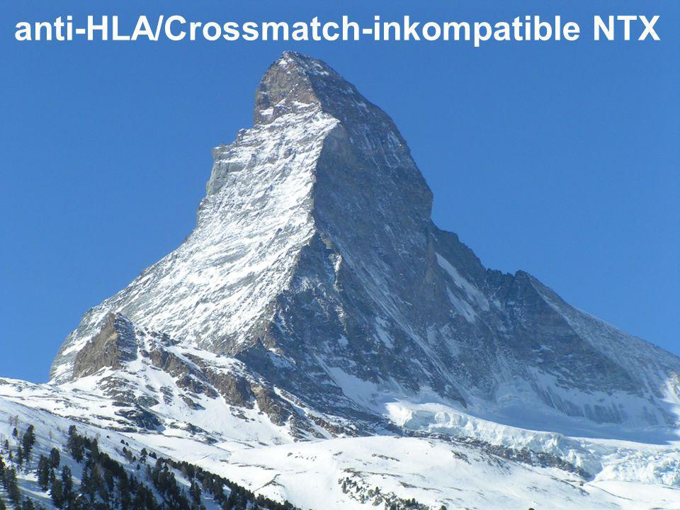 anti-HLA/Crossmatch-inkompatible NTX