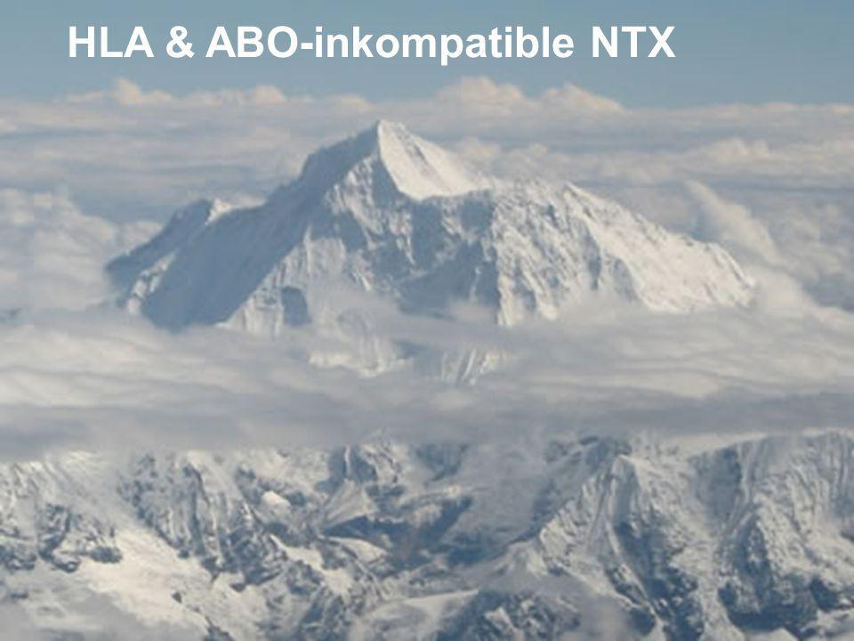 HLA & ABO-inkompatible NTX