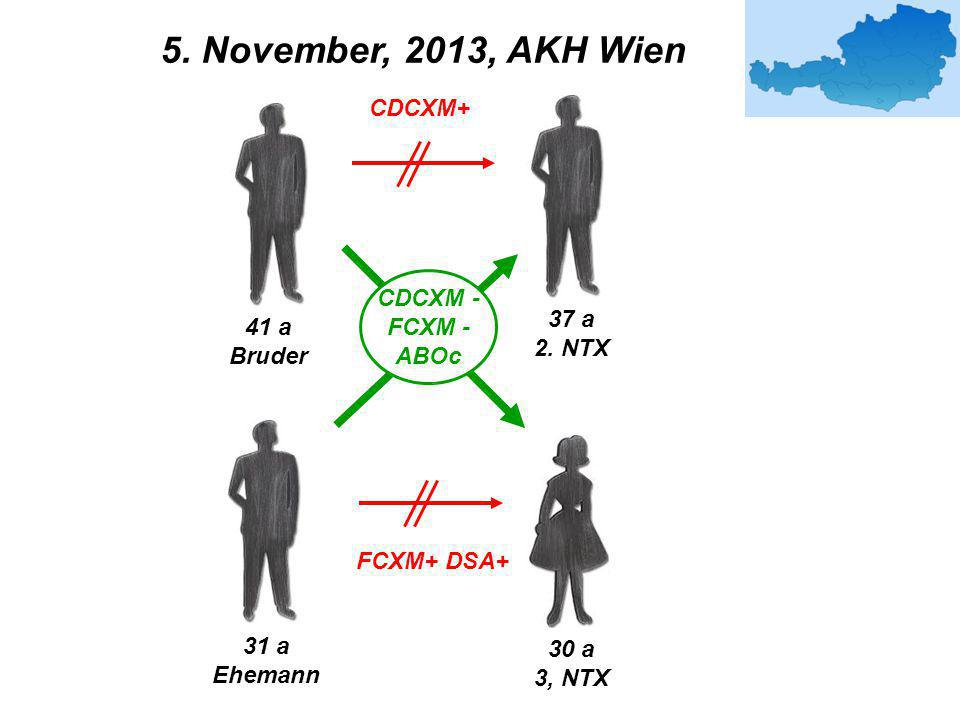 5. November, 2013, AKH Wien CDCXM+ CDCXM - FCXM - 37 a ABOc 41 a