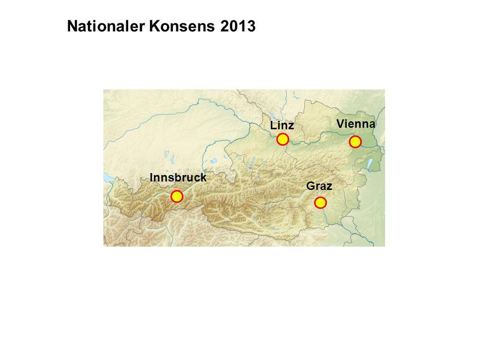 Nationaler Konsens 2013 Linz Vienna Innsbruck Graz