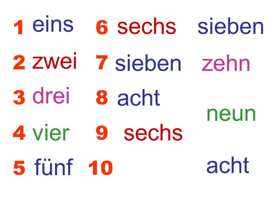 eins sechs sieben zwei sieben zehn drei acht neun vier sechs acht fünf