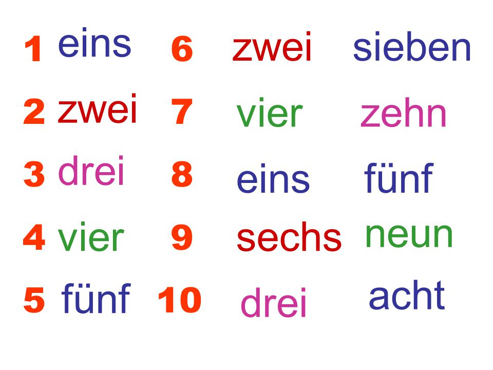 eins zwei sieben zwei vier zehn drei eins fünf neun vier sechs acht