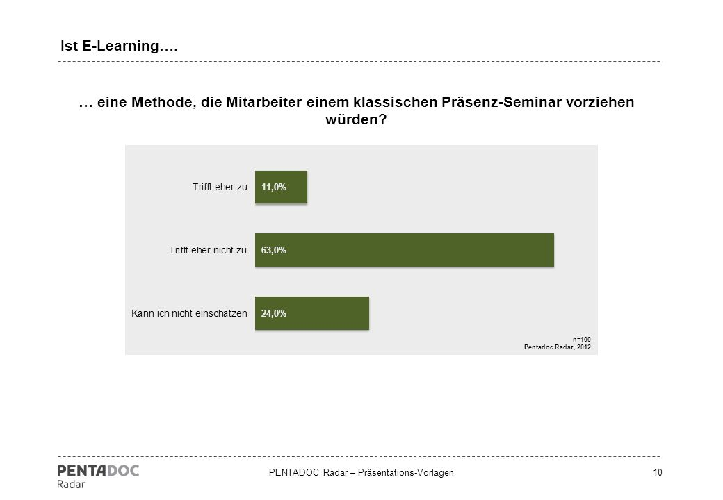 Ist E-Learning….