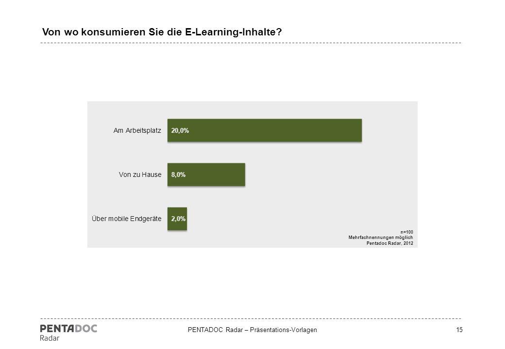 Von wo konsumieren Sie die E-Learning-Inhalte