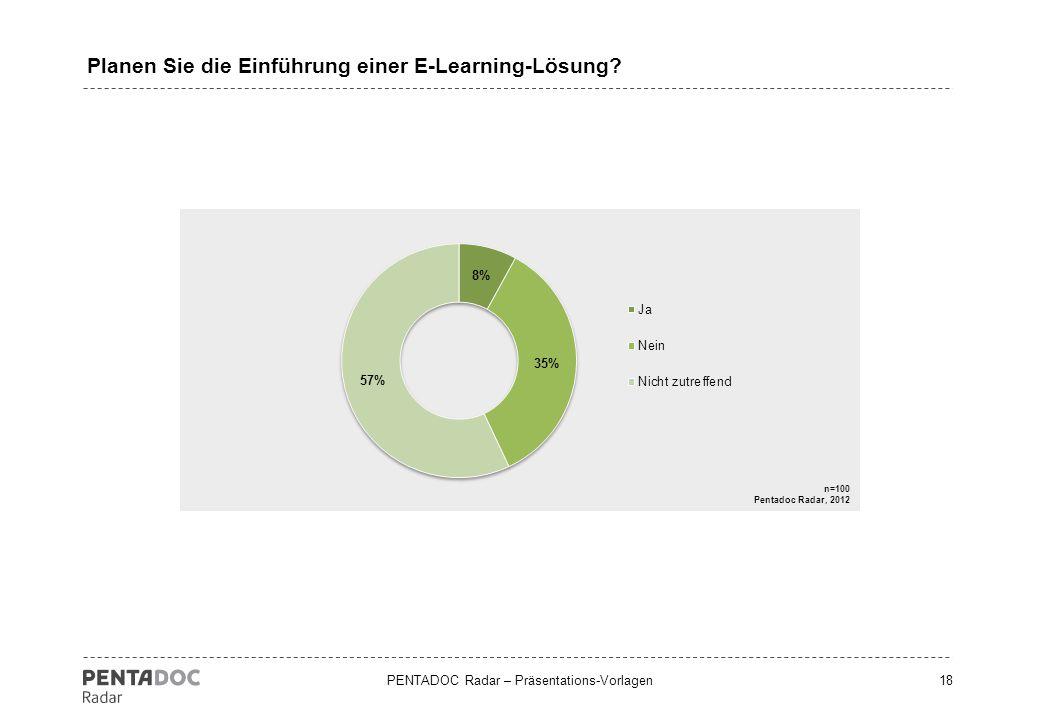Planen Sie die Einführung einer E-Learning-Lösung
