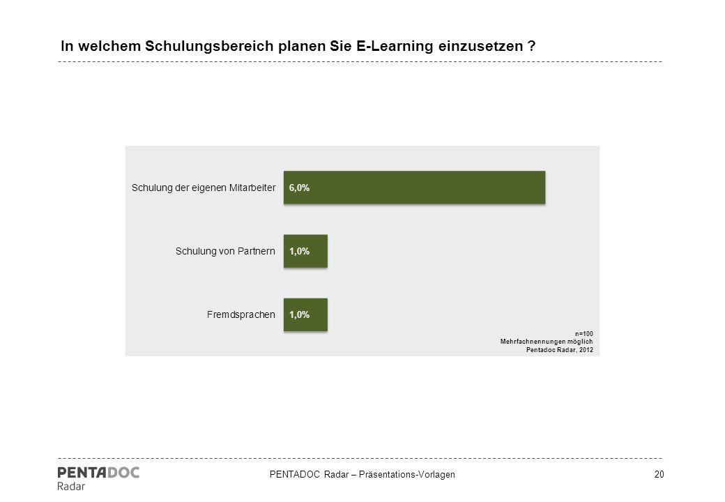 In welchem Schulungsbereich planen Sie E-Learning einzusetzen