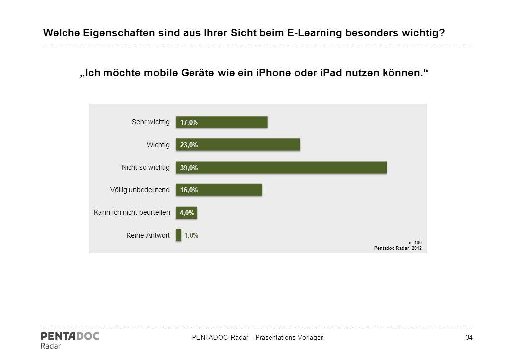 """""""Ich möchte mobile Geräte wie ein iPhone oder iPad nutzen können."""