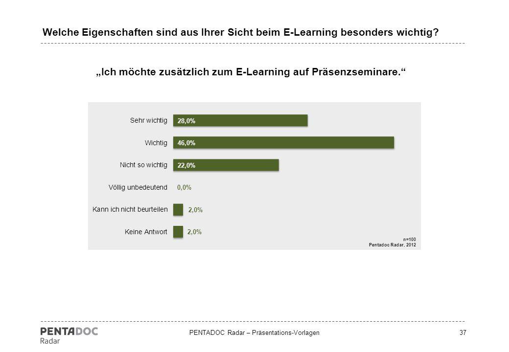 """""""Ich möchte zusätzlich zum E-Learning auf Präsenzseminare."""
