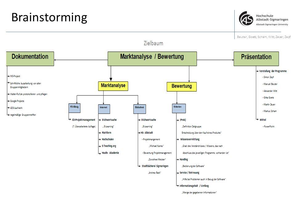 Brainstorming Beuter, Goetz, Scham, Witt, Zeyer, Zepf