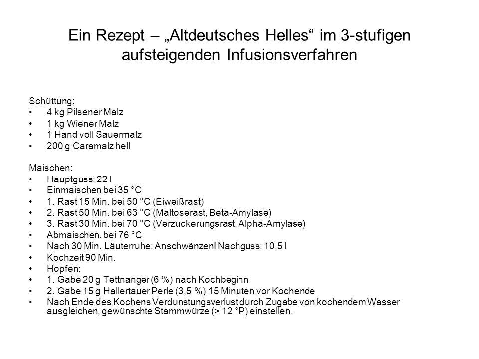 """Ein Rezept – """"Altdeutsches Helles im 3-stufigen aufsteigenden Infusionsverfahren"""