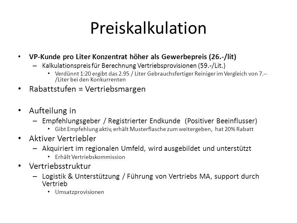 Preiskalkulation Rabattstufen = Vertriebsmargen Aufteilung in