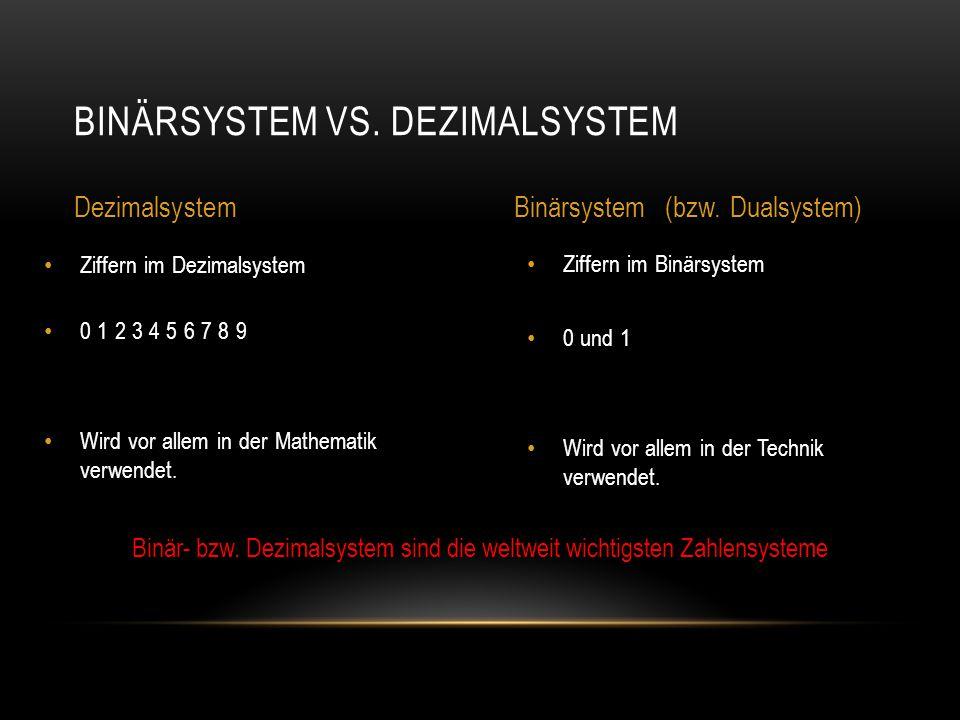 Binärsystem vs. Dezimalsystem