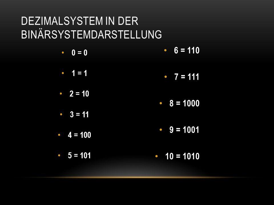 Dezimalsystem in der Binärsystemdarstellung