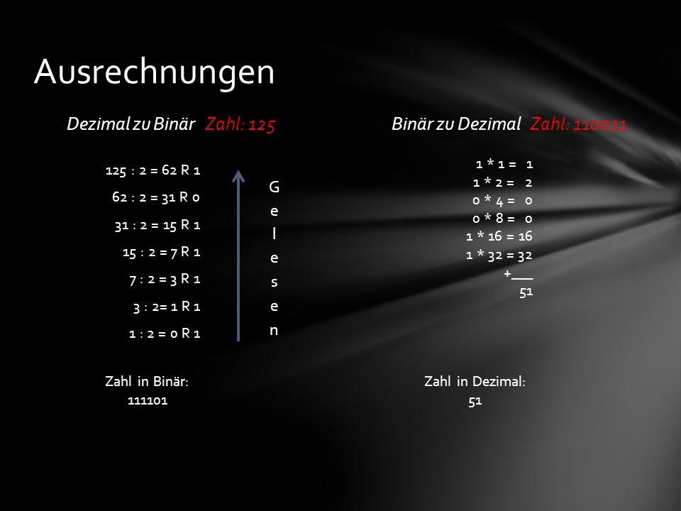 Ausrechnungen Dezimal zu Binär Zahl: 125 Binär zu Dezimal Zahl: 110011
