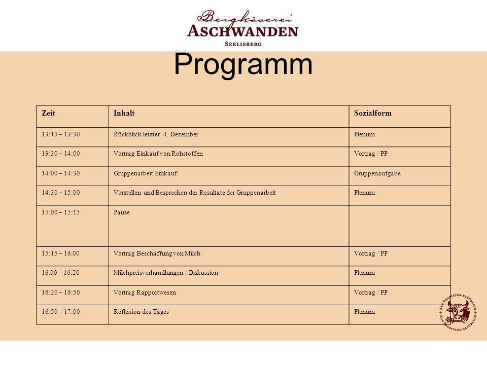 Programm Zeit Inhalt Sozialform 13:15 – 13:30