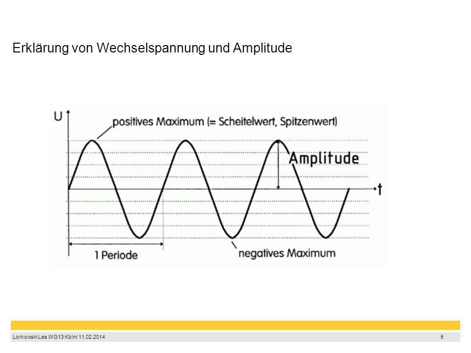 Erklärung von Wechselspannung und Amplitude