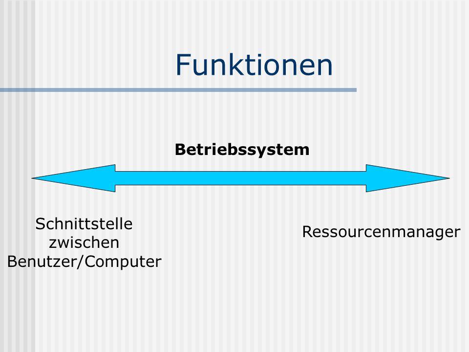 Schnittstelle zwischen Benutzer/Computer