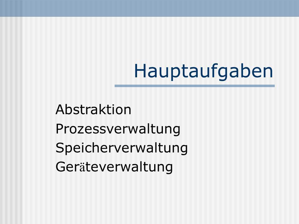 Abstraktion Prozessverwaltung Speicherverwaltung Geräteverwaltung