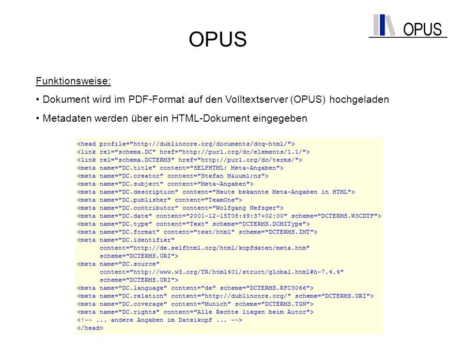 OPUS Funktionsweise: Dokument wird im PDF-Format auf den Volltextserver (OPUS) hochgeladen.