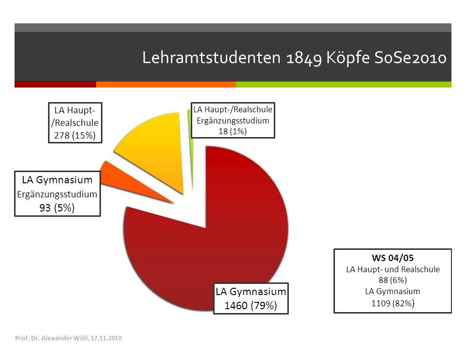 Lehramtstudenten 1849 Köpfe S0Se2010