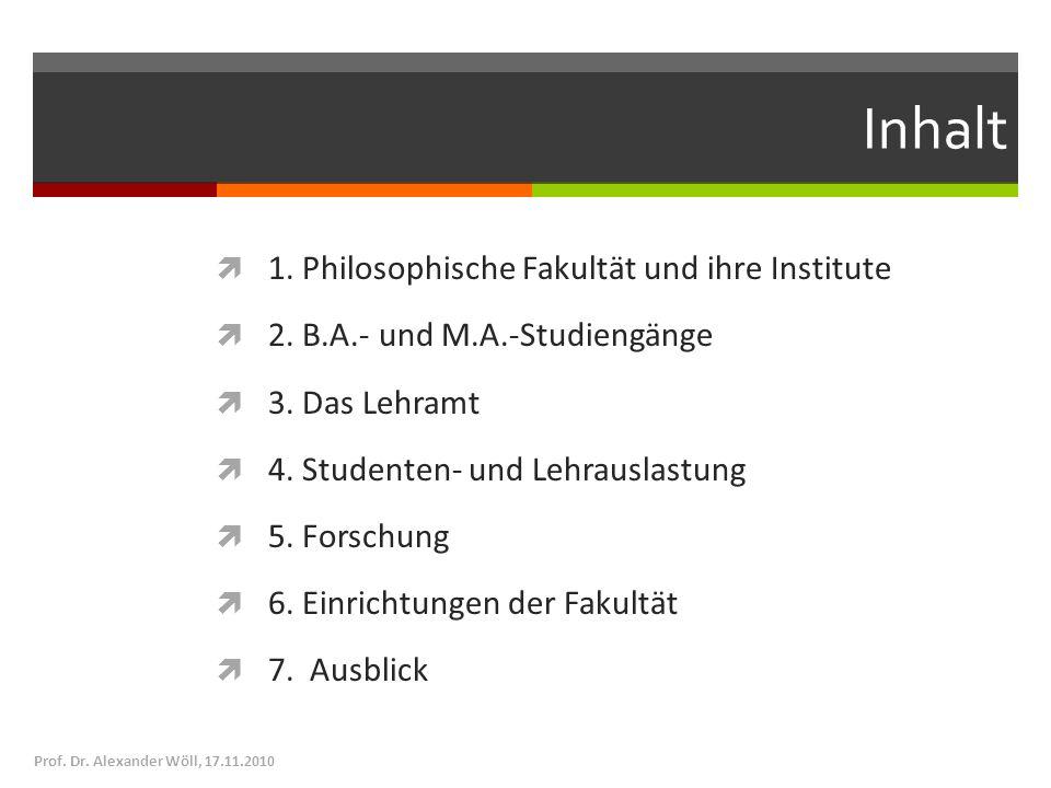 Inhalt 1. Philosophische Fakultät und ihre Institute
