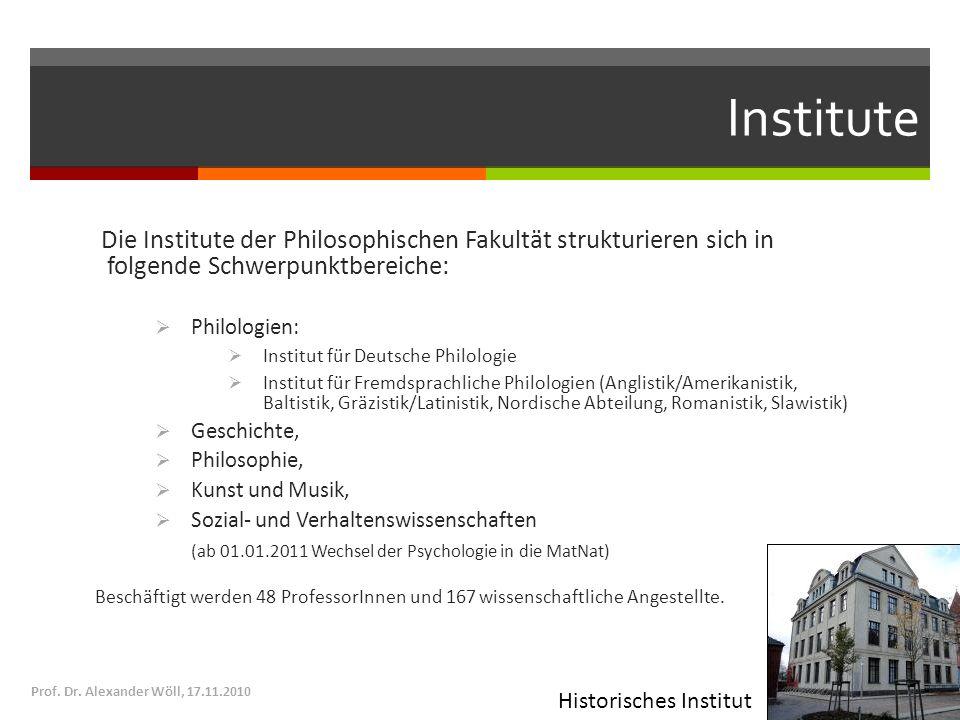 Institute Die Institute der Philosophischen Fakultät strukturieren sich in folgende Schwerpunktbereiche: