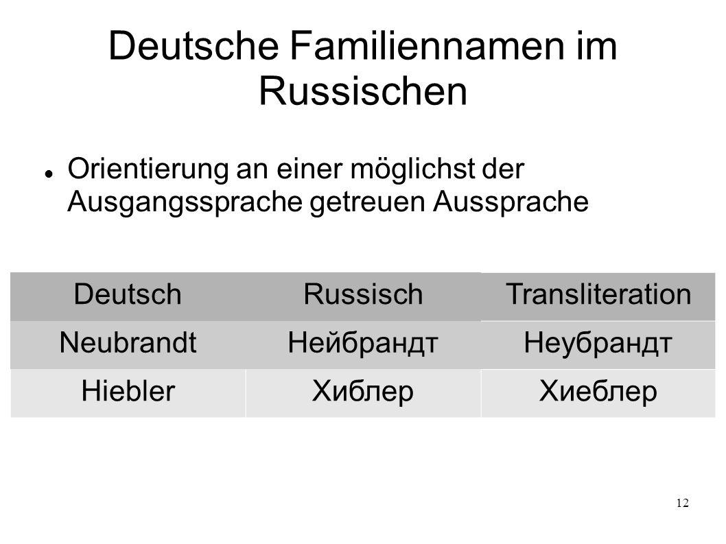 Deutsche Familiennamen im Russischen