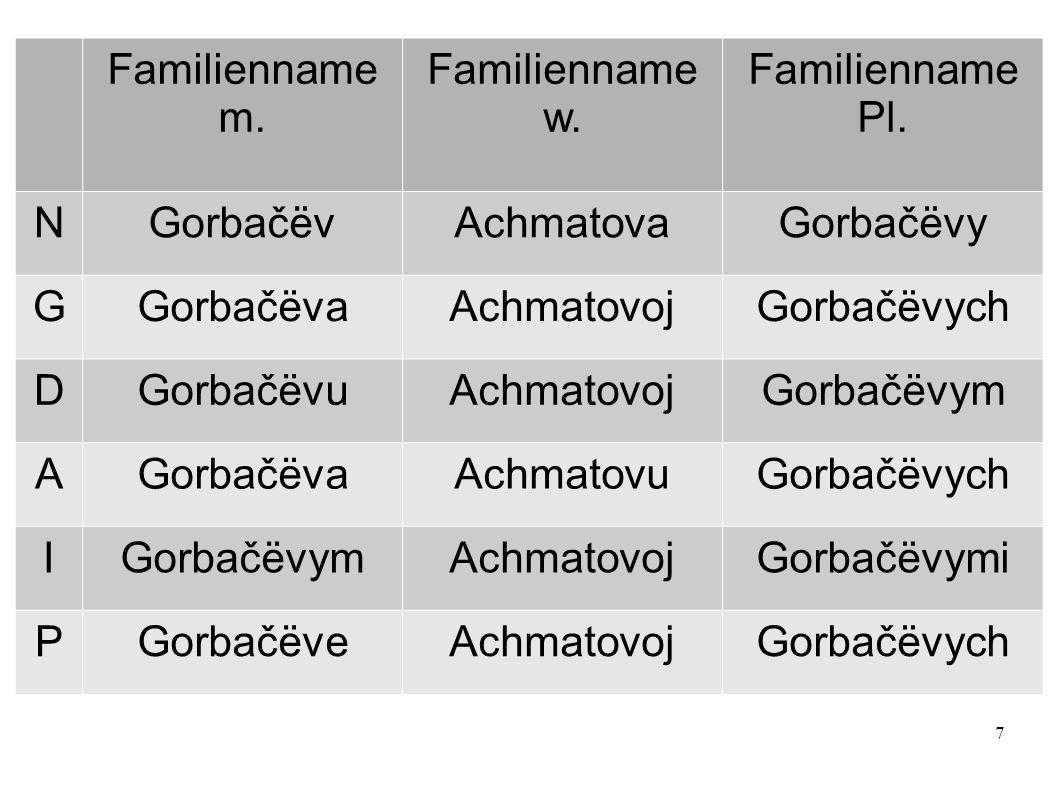 Familienname m. Familienname w. Familienname Pl. N. Gorbačёv. Achmatova. Gorbačёvy. G. Gorbačёva.