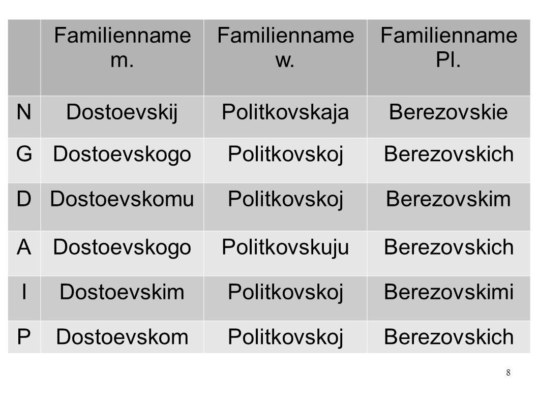 Familienname m. Familienname w. Familienname Pl. N. Dostoevskij. Politkovskaja. Berezovskie. G.
