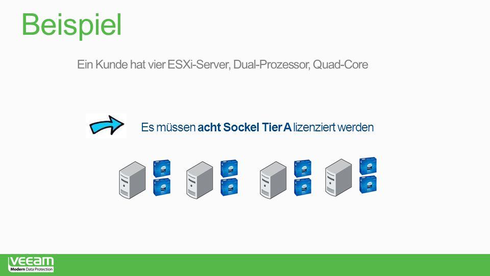Beispiel Ein Kunde hat vier ESXi-Server, Dual-Prozessor, Quad-Core
