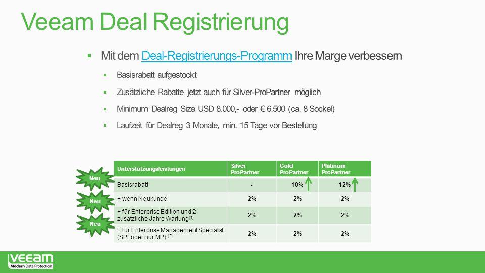 Veeam Deal Registrierung
