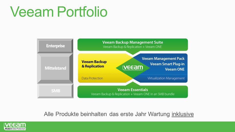 Veeam Portfolio Enterprise. Mittelstand. SMB.