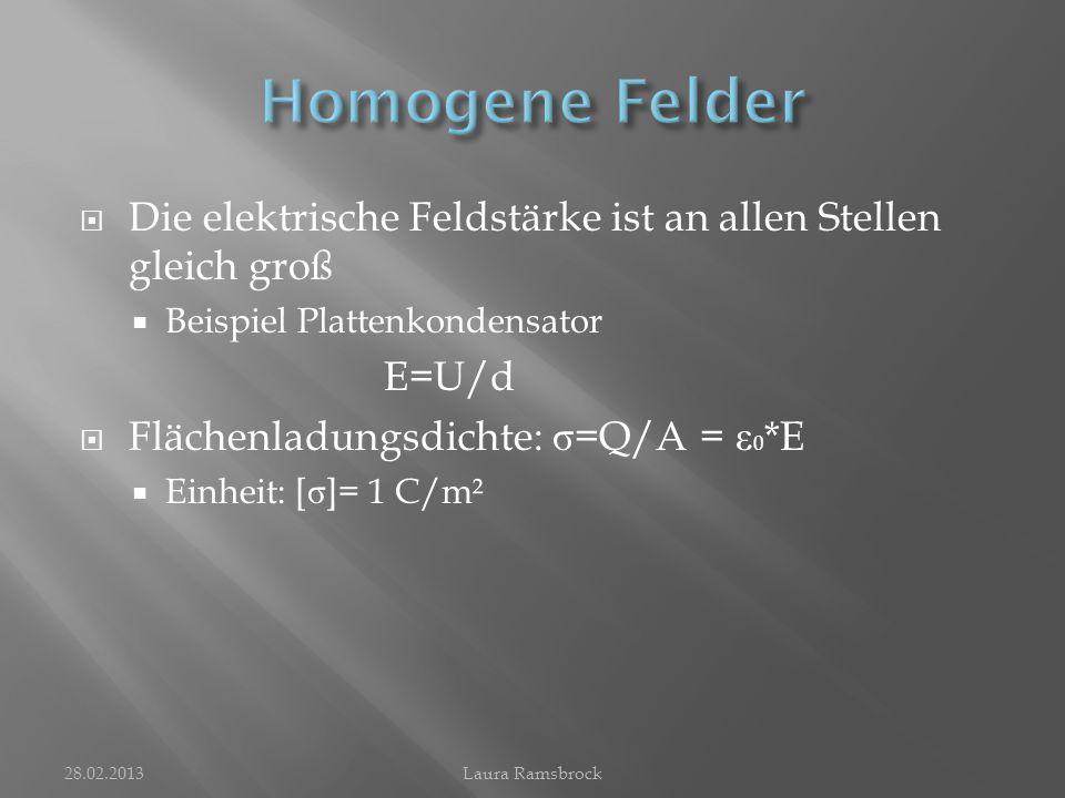 Homogene Felder Die elektrische Feldstärke ist an allen Stellen gleich groß. Beispiel Plattenkondensator.