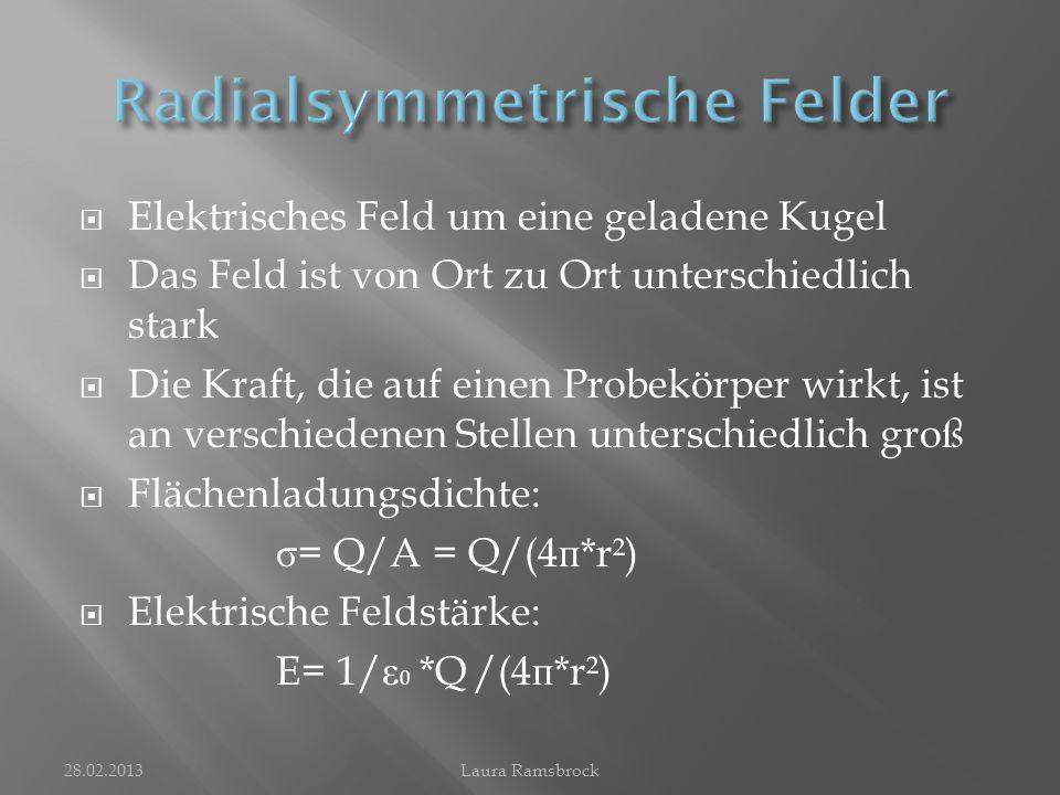 Radialsymmetrische Felder