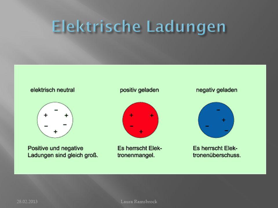 Elektrische Ladungen 28.02.2013 Laura Ramsbrock