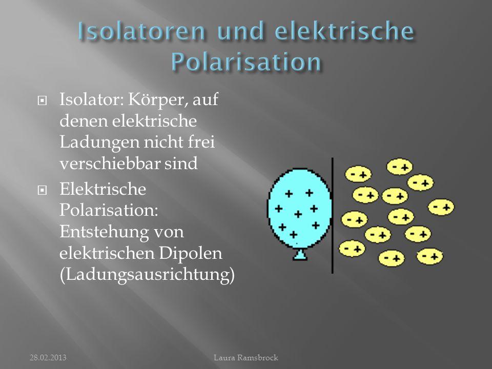 Isolatoren und elektrische Polarisation