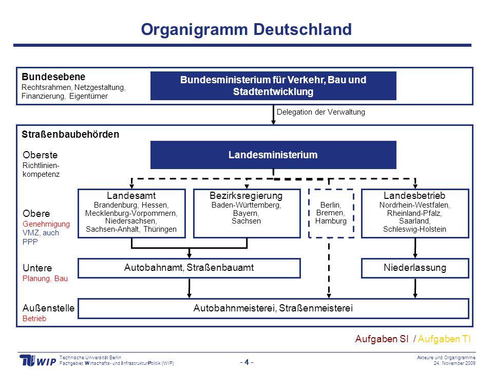 Organigramm Deutschland