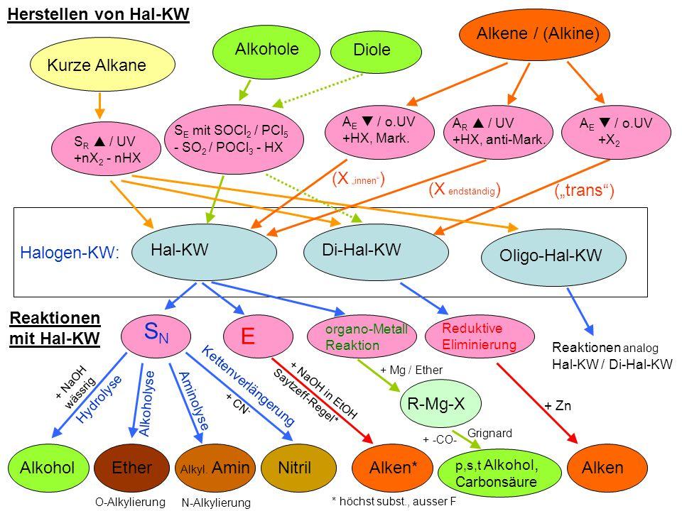 SN E Herstellen von Hal-KW Alkene / (Alkine) Alkohole Diole