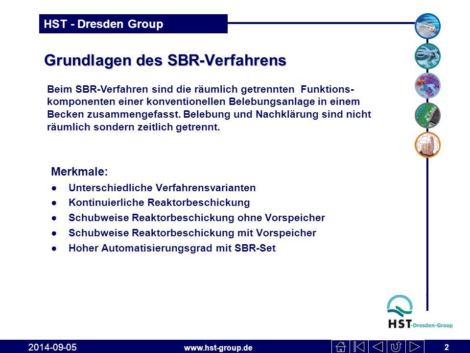 Grundlagen des SBR-Verfahrens