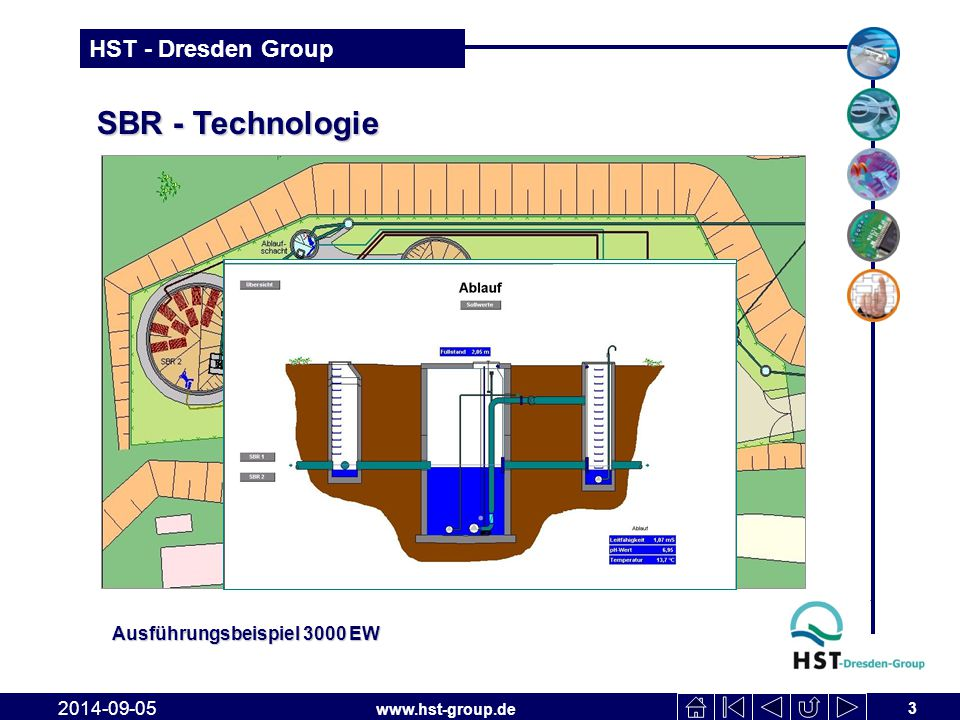 SBR - Technologie Ausführungsbeispiel 3000 EW 2017-04-06