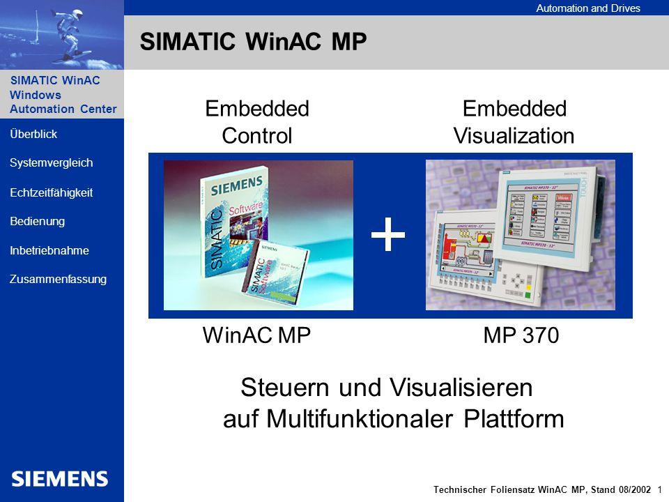 Steuern und Visualisieren auf Multifunktionaler Plattform