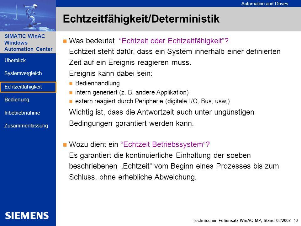 Echtzeitfähigkeit/Deterministik