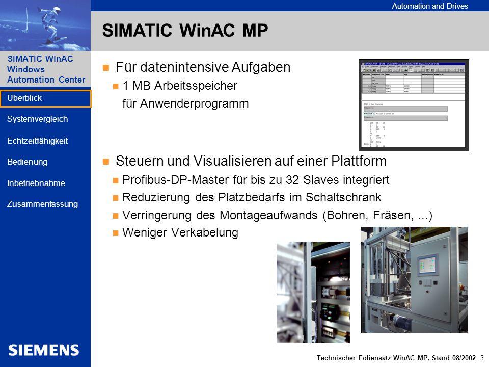 SIMATIC WinAC MP Für datenintensive Aufgaben