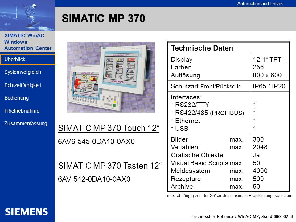 SIMATIC MP 370 SIMATIC MP 370 Touch 12 SIMATIC MP 370 Tasten 12