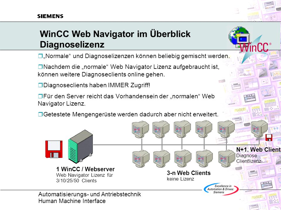 WinCC Web Navigator im Überblick Diagnoselizenz
