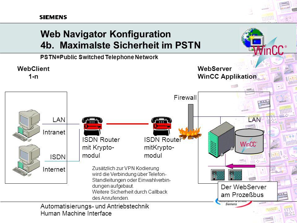 Web Navigator Konfiguration 4b. Maximalste Sicherheit im PSTN