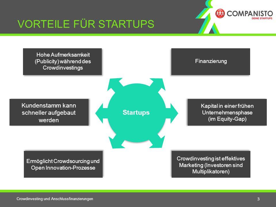 VORTEILE FÜR STARTUPS Startups